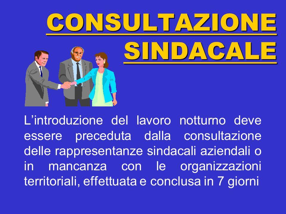 CONSULTAZIONE SINDACALE Lintroduzione del lavoro notturno deve essere preceduta dalla consultazione delle rappresentanze sindacali aziendali o in manc