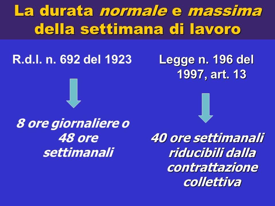 La durata normale e massima della settimana di lavoro R.d.l. n. 692 del 1923 8 ore giornaliere o 48 ore settimanali Legge n. 196 del 1997, art. 13 40