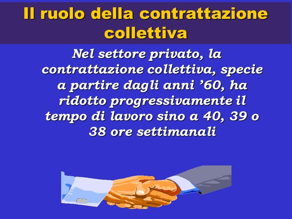 Il ruolo della contrattazione collettiva Nel settore privato, la contrattazione collettiva, specie a partire dagli anni 60, ha ridotto progressivamente il tempo di lavoro sino a 40, 39 o 38 ore settimanali