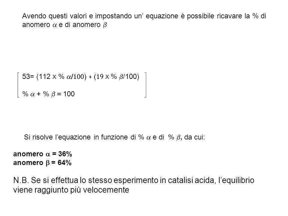 Avendo questi valori e impostando un equazione è possibile ricavare la % di anomero e di anomero 53= (112 X % X % /100) % + % 100 Si risolve lequazion