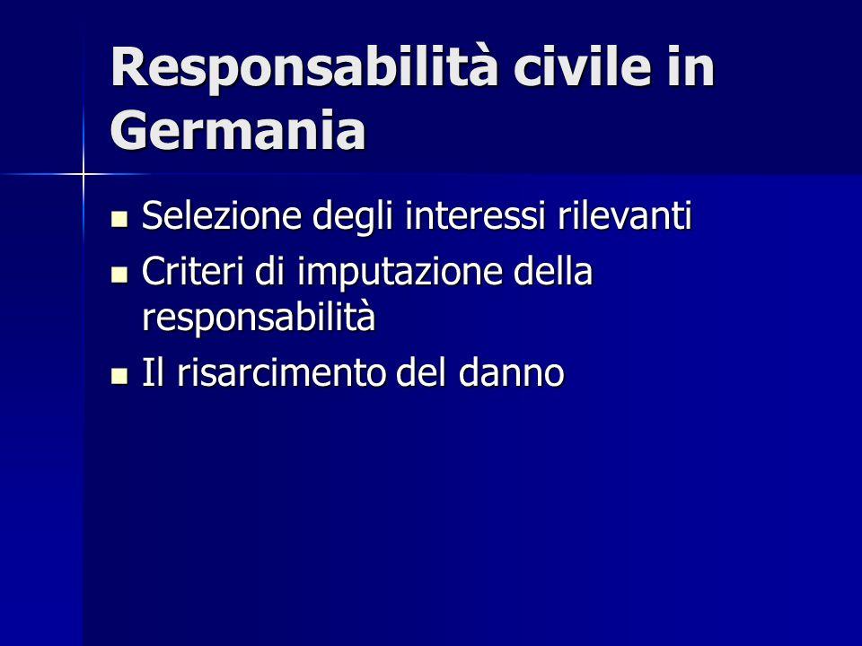 Responsabilità civile in Germania Selezione degli interessi rilevanti Selezione degli interessi rilevanti Criteri di imputazione della responsabilità Criteri di imputazione della responsabilità Il risarcimento del danno Il risarcimento del danno