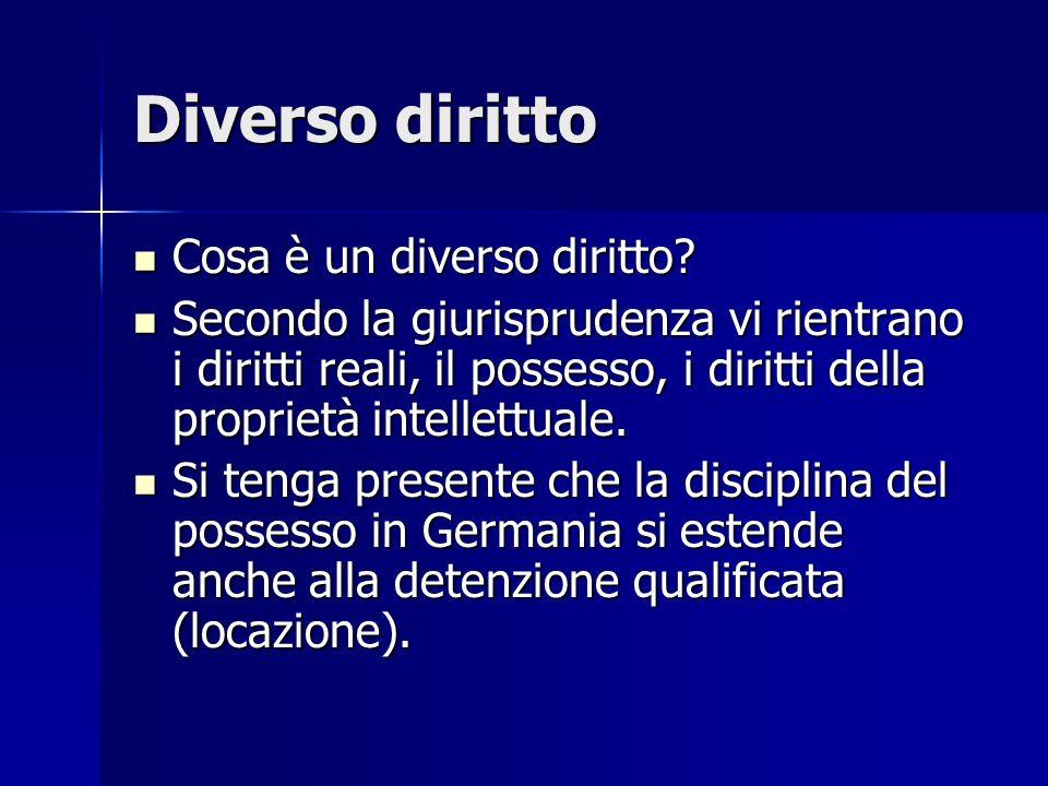 Diverso diritto Cosa è un diverso diritto.Cosa è un diverso diritto.