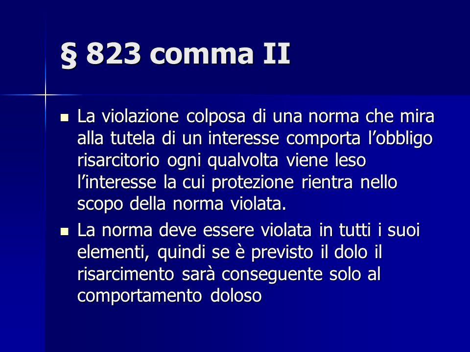 § 823 comma II La violazione colposa di una norma che mira alla tutela di un interesse comporta lobbligo risarcitorio ogni qualvolta viene leso linteresse la cui protezione rientra nello scopo della norma violata.