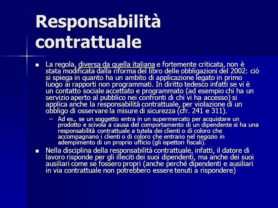 Responsabilità contrattuale La regola, diversa da quella italiana e fortemente criticata, non è stata modificata dalla riforma del libro delle obbligazioni del 2002: ciò si spiega in quanto ha un ambito di applicazione legato in primo luogo ai rapporti non programmati.