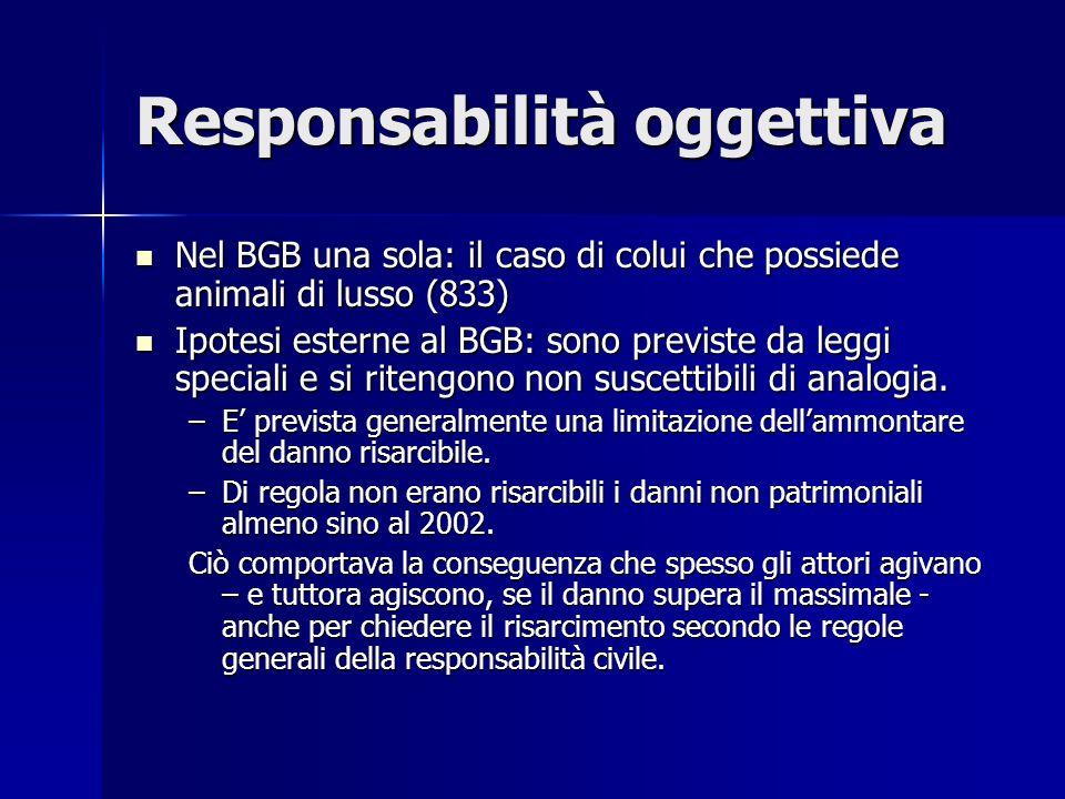 Responsabilità oggettiva Nel BGB una sola: il caso di colui che possiede animali di lusso (833) Nel BGB una sola: il caso di colui che possiede animali di lusso (833) Ipotesi esterne al BGB: sono previste da leggi speciali e si ritengono non suscettibili di analogia.