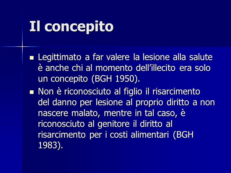 Il concepito Legittimato a far valere la lesione alla salute è anche chi al momento dellillecito era solo un concepito (BGH 1950).