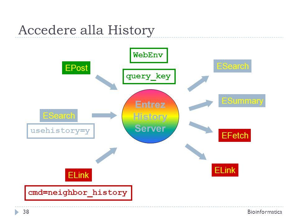 Accedere alla History Entrez History Server EPost ESearch usehistory=y ELink cmd=neighbor_history ESearch ESummary ELink EFetch WebEnv query_key Bioin