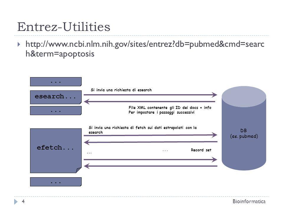 Entrez-Utilities DB (es. pubmed)... Si invia una richiesta di esearch File XML contenente gli ID dei docs + info Per impostare i passaggi successivi S