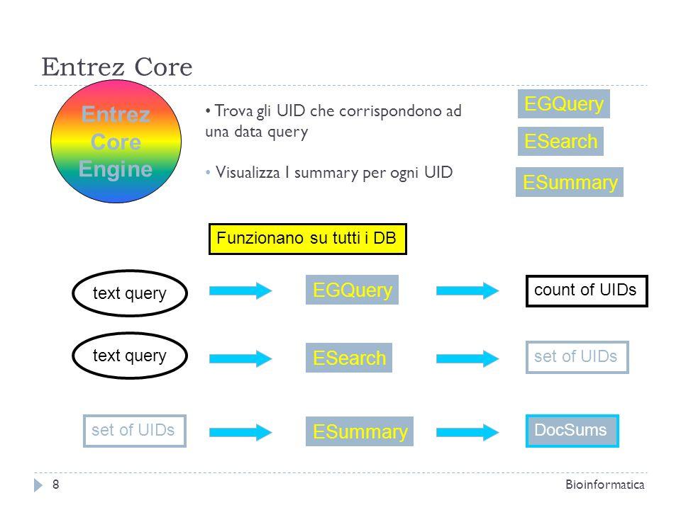 Entrez Core Entrez Core Engine Trova gli UID che corrispondono ad una data query Visualizza I summary per ogni UID EGQuery ESearch ESummary EGQuery ES