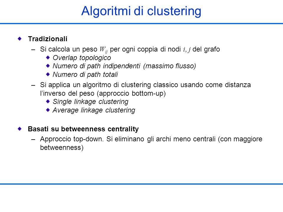 Algoritmi di clustering Tradizionali –Si calcola un peso W ij per ogni coppia di nodi i, j del grafo Overlap topologico Numero di path indipendenti (m