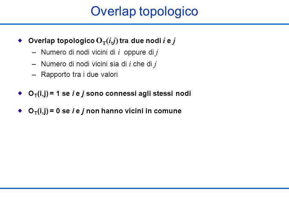 Overlap topologico Overlap topologico O T (i,j) tra due nodi i e j –Numero di nodi vicini di i oppure di j –Numero di nodi vicini sia di i che di j –R