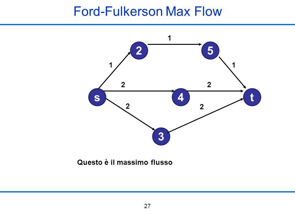 27 Ford-Fulkerson Max Flow 1 1 2 2 2 1 2 s 2 4 5 3 t Questo è il massimo flusso