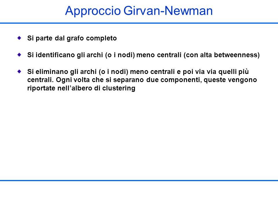 Approccio Girvan-Newman Si parte dal grafo completo Si identificano gli archi (o i nodi) meno centrali (con alta betweenness) Si eliminano gli archi (