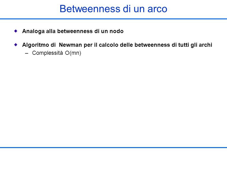 Betweenness di un arco Analoga alla betweenness di un nodo Algoritmo di Newman per il calcolo delle betweenness di tutti gli archi –Complessità O(mn)