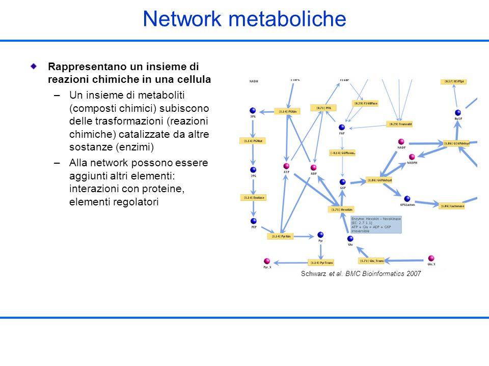 Network metaboliche Rappresentano un insieme di reazioni chimiche in una cellula –Un insieme di metaboliti (composti chimici) subiscono delle trasform