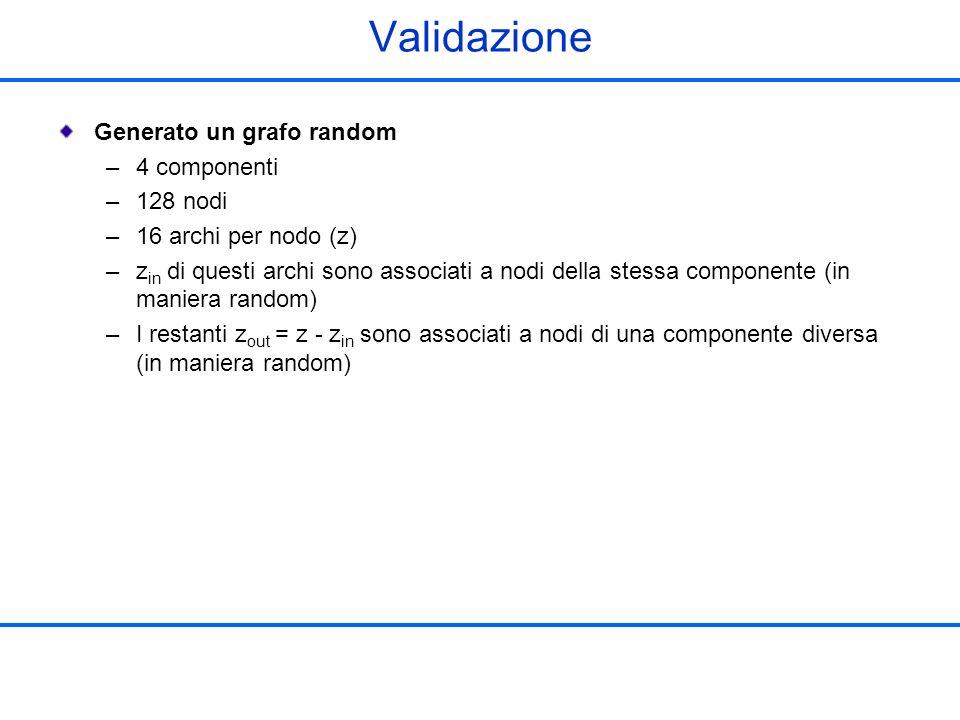 Validazione Generato un grafo random –4 componenti –128 nodi –16 archi per nodo (z) –z in di questi archi sono associati a nodi della stessa component