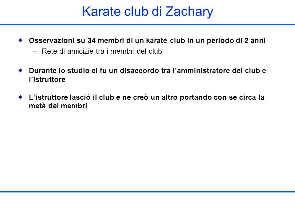 Karate club di Zachary Osservazioni su 34 membri di un karate club in un periodo di 2 anni –Rete di amicizie tra i membri del club Durante lo studio c