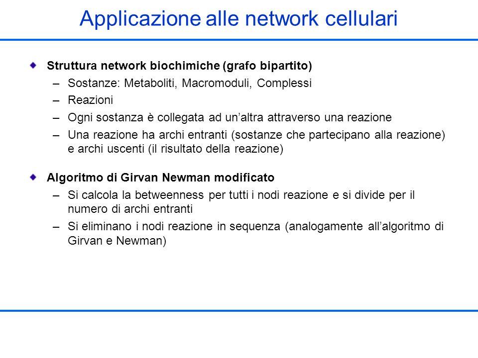 Applicazione alle network cellulari Struttura network biochimiche (grafo bipartito) –Sostanze: Metaboliti, Macromoduli, Complessi –Reazioni –Ogni sost