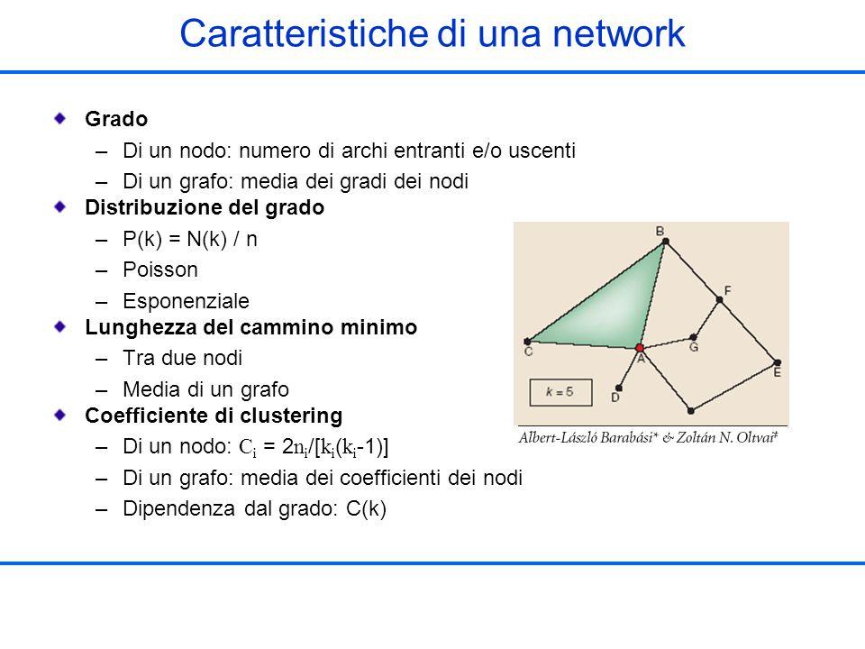 Caratteristiche di una network Grado –Di un nodo: numero di archi entranti e/o uscenti –Di un grafo: media dei gradi dei nodi Distribuzione del grado