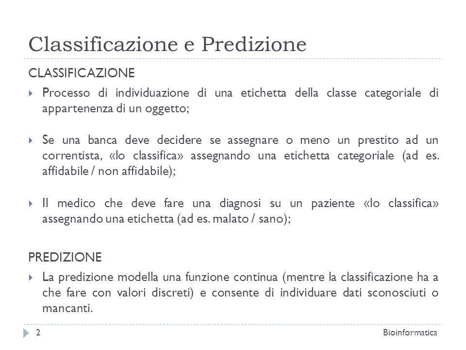 Classificazione CLASSIFICAZIONE: TRE FASI ADDESTRAMENTO: Costruzione del modello tramite un training set; STIMA DELLACCURATEZZA: Calcolo della percentuale di correttezza nellindividuazione della classe durante il processo di classificazione.