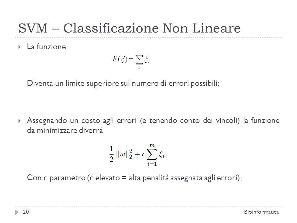 SVM – Classificazione Non Lineare La funzione Diventa un limite superiore sul numero di errori possibili; Assegnando un costo agli errori (e tenendo c