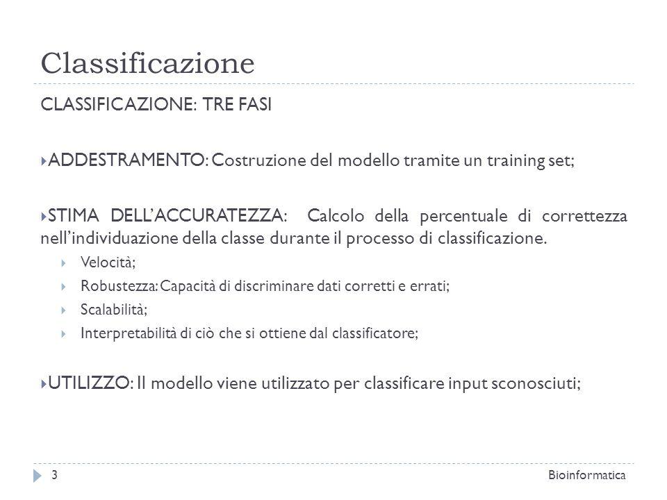 Classificazione CLASSIFICAZIONE: TRE FASI ADDESTRAMENTO: Costruzione del modello tramite un training set; STIMA DELLACCURATEZZA: Calcolo della percent