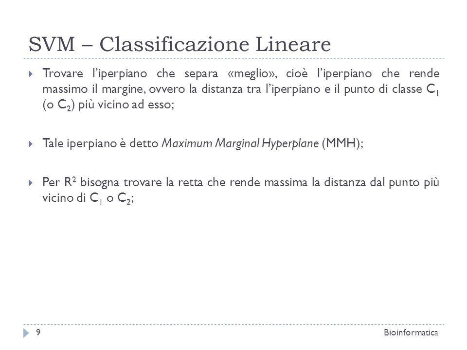 SVM – Classificazione Lineare Trovare liperpiano che separa «meglio», cioè liperpiano che rende massimo il margine, ovvero la distanza tra liperpiano