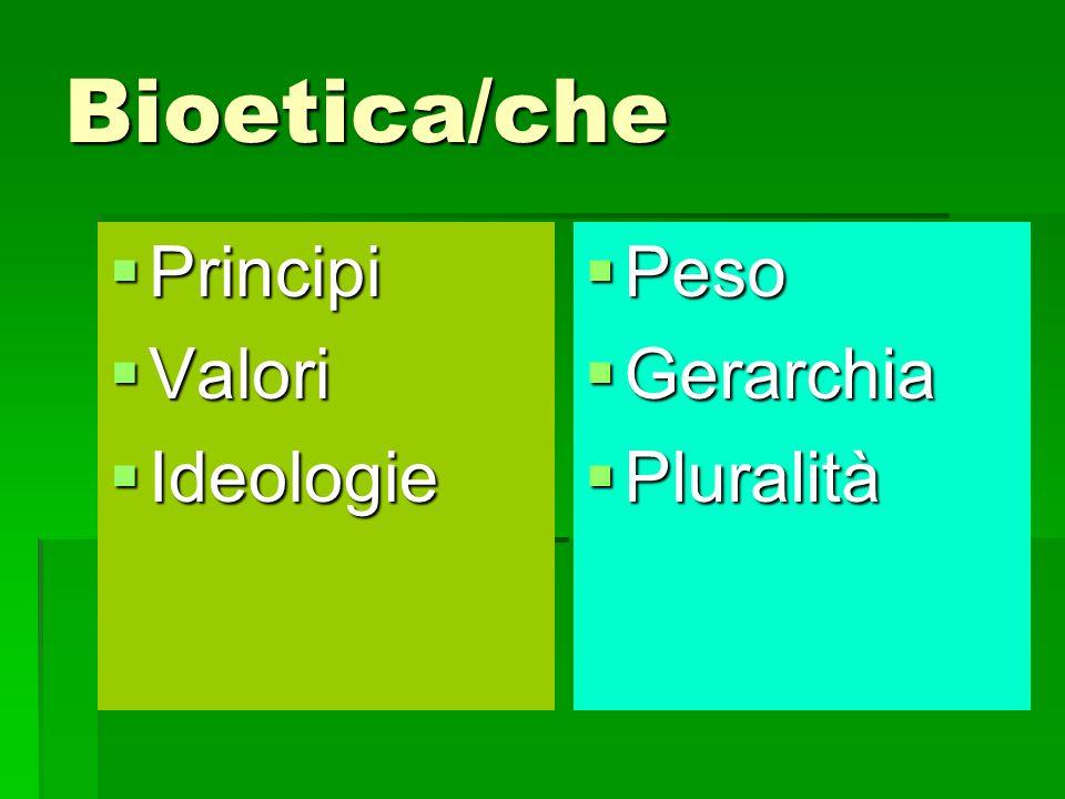 Bioetica/che Principi Principi Valori Valori Ideologie Ideologie Peso Peso Gerarchia Gerarchia Pluralità Pluralità