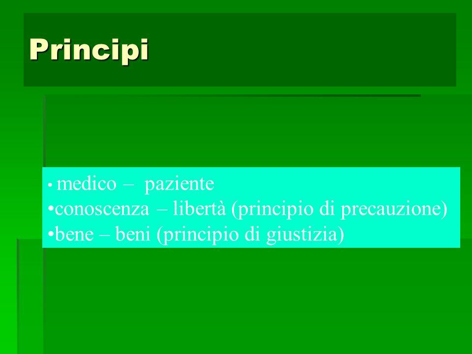 Principi medico – paziente conoscenza – libertà (principio di precauzione) bene – beni (principio di giustizia)