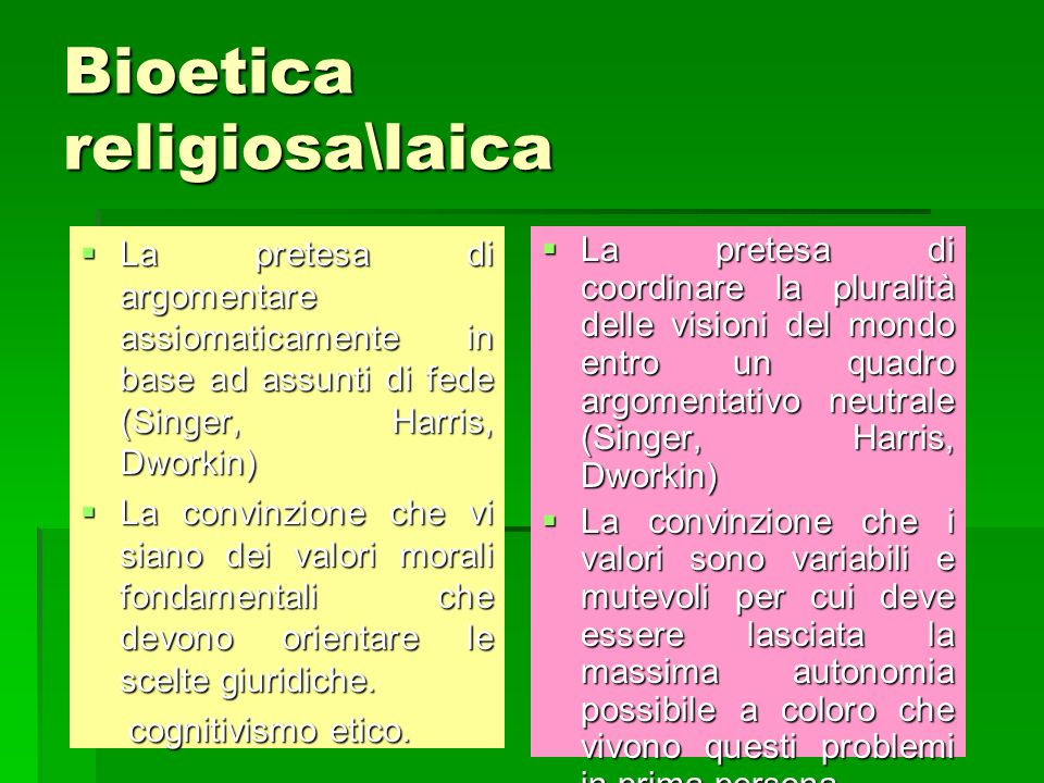 Bioetica religiosa\laica La pretesa di argomentare assiomaticamente in base ad assunti di fede (Singer, Harris, Dworkin) La pretesa di argomentare ass