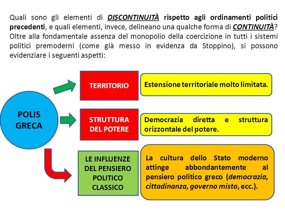 Quali sono gli elementi di DISCONTINUITÀ rispetto agli ordinamenti politici precedenti, e quali elementi, invece, delineano una qualche forma di CONTI