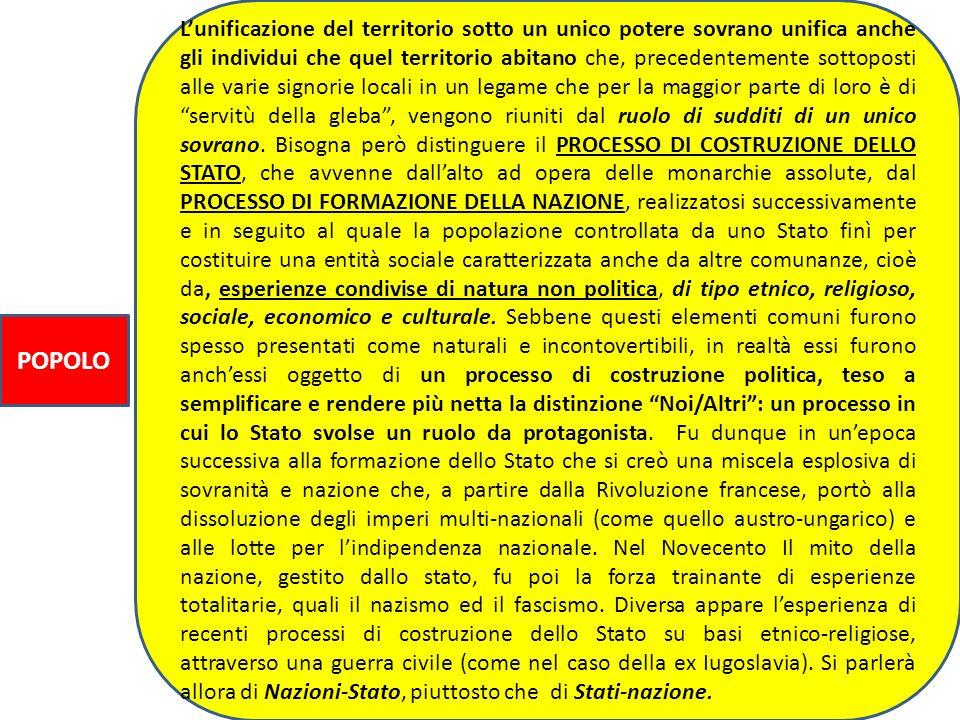 POPOLO Lunificazione del territorio sotto un unico potere sovrano unifica anche gli individui che quel territorio abitano che, precedentemente sottopo