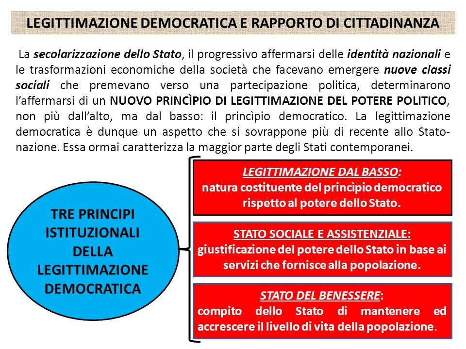 LEGITTIMAZIONE DEMOCRATICA E RAPPORTO DI CITTADINANZA La secolarizzazione dello Stato, il progressivo affermarsi delle identità nazionali e le trasfor
