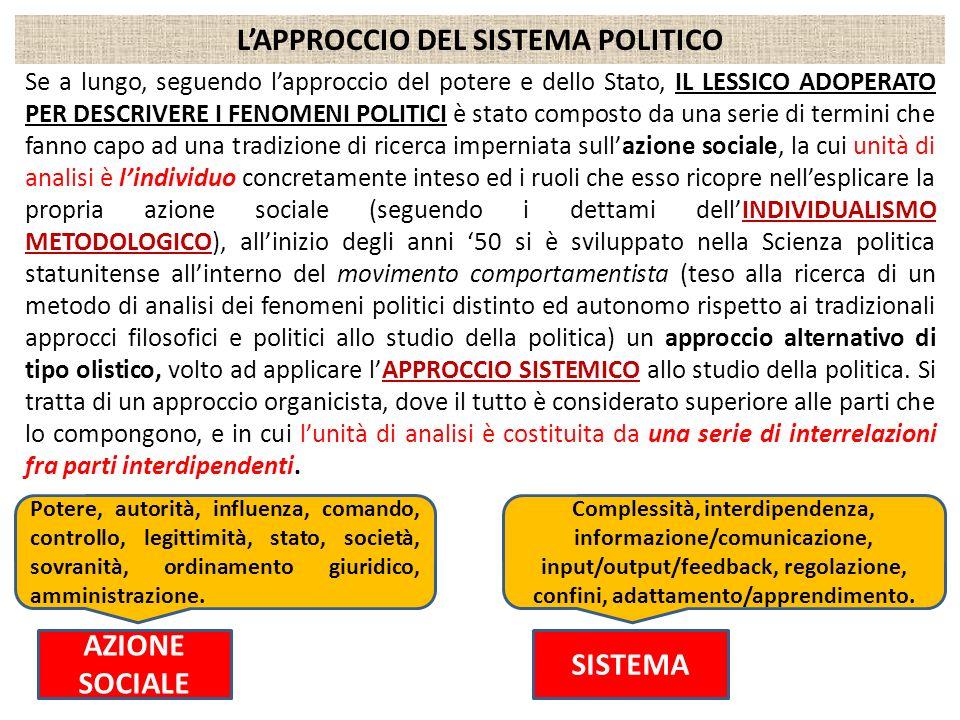 LAPPROCCIO DEL SISTEMA POLITICO Se a lungo, seguendo lapproccio del potere e dello Stato, IL LESSICO ADOPERATO PER DESCRIVERE I FENOMENI POLITICI è st