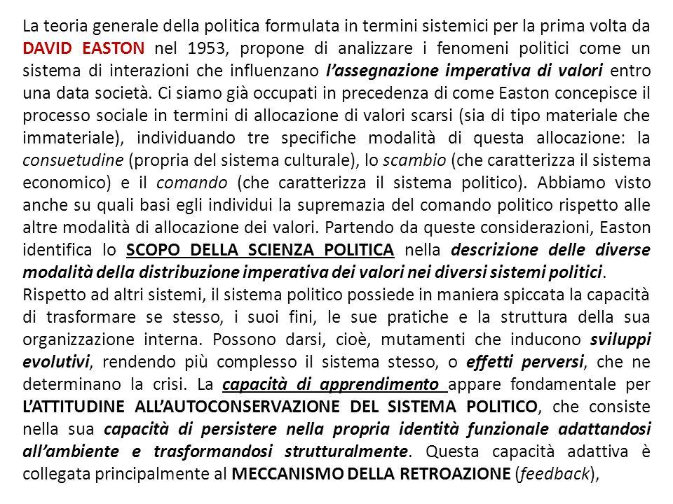 La teoria generale della politica formulata in termini sistemici per la prima volta da DAVID EASTON nel 1953, propone di analizzare i fenomeni politic