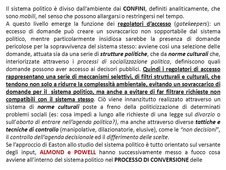 Il sistema politico è diviso dallambiente dai CONFINI, definiti analiticamente, che sono mobili, nel senso che possono allargarsi o restringersi nel t