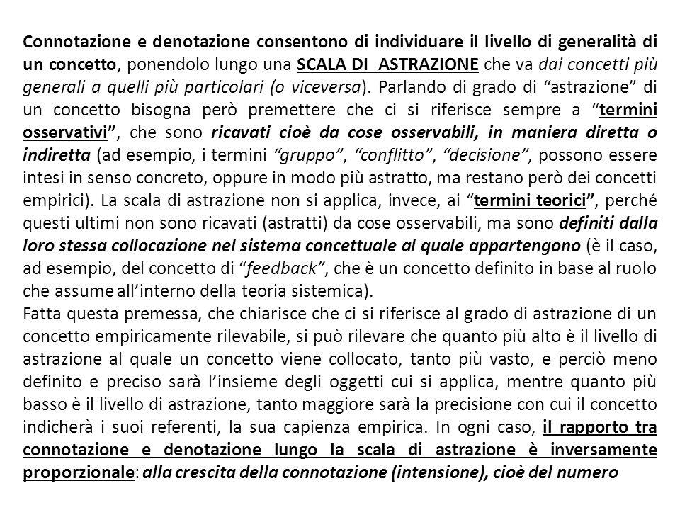 Connotazione e denotazione consentono di individuare il livello di generalità di un concetto, ponendolo lungo una SCALA DI ASTRAZIONE che va dai conce
