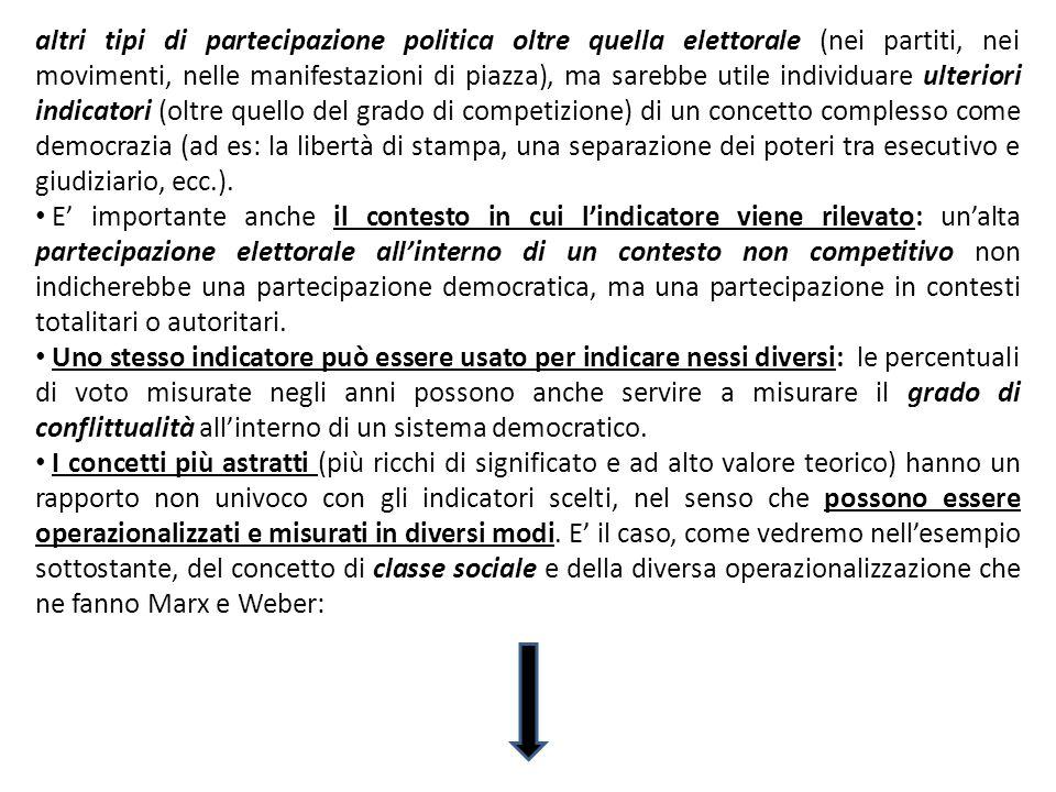altri tipi di partecipazione politica oltre quella elettorale (nei partiti, nei movimenti, nelle manifestazioni di piazza), ma sarebbe utile individua