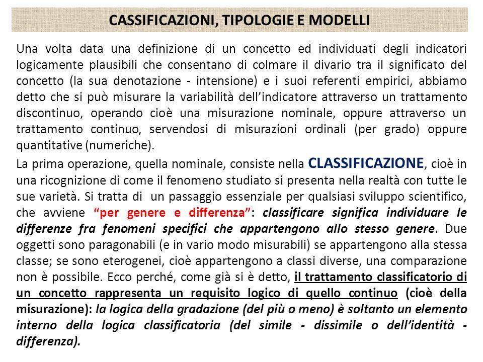 CASSIFICAZIONI, TIPOLOGIE E MODELLI Una volta data una definizione di un concetto ed individuati degli indicatori logicamente plausibili che consentan