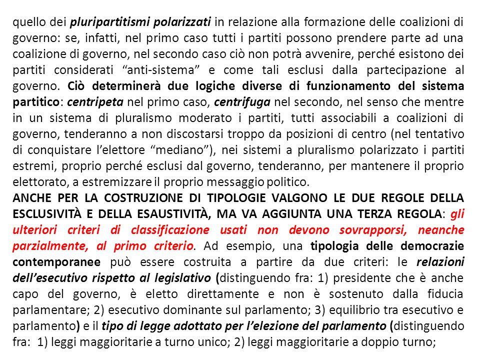 quello dei pluripartitismi polarizzati in relazione alla formazione delle coalizioni di governo: se, infatti, nel primo caso tutti i partiti possono p