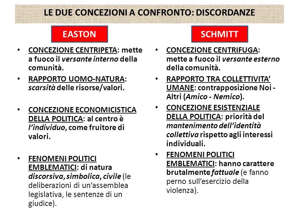 LE DUE CONCEZIONI A CONFRONTO: DISCORDANZE CONCEZIONE CENTRIPETA: mette a fuoco il versante interno della comunità. RAPPORTO UOMO-NATURA: scarsità del