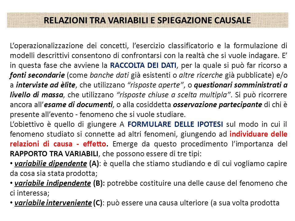 RELAZIONI TRA VARIABILI E SPIEGAZIONE CAUSALE Loperazionalizzazione dei concetti, lesercizio classificatorio e la formulazione di modelli descrittivi