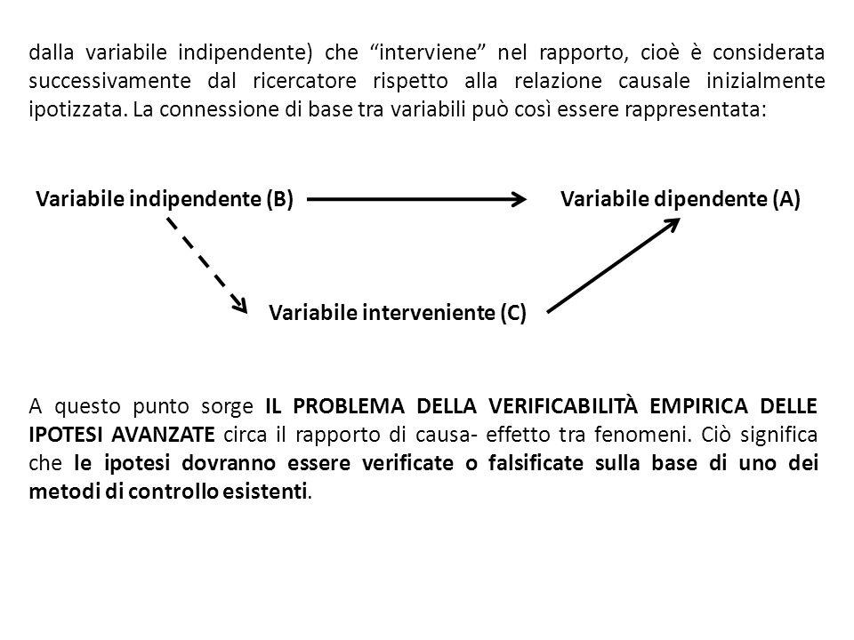 dalla variabile indipendente) che interviene nel rapporto, cioè è considerata successivamente dal ricercatore rispetto alla relazione causale inizialm