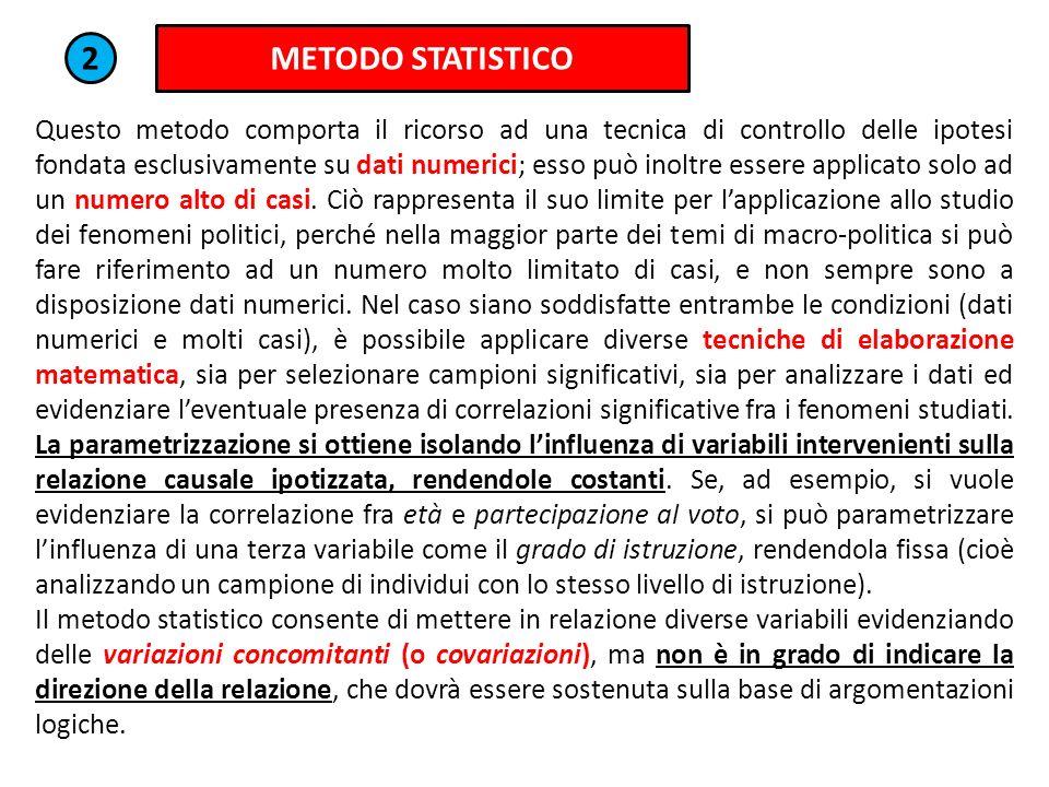 METODO STATISTICO 2 Questo metodo comporta il ricorso ad una tecnica di controllo delle ipotesi fondata esclusivamente su dati numerici; esso può inol