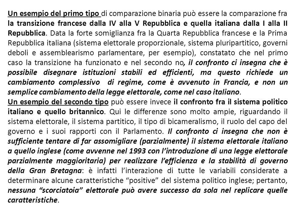 Un esempio del primo tipo di comparazione binaria può essere la comparazione fra la transizione francese dalla IV alla V Repubblica e quella italiana