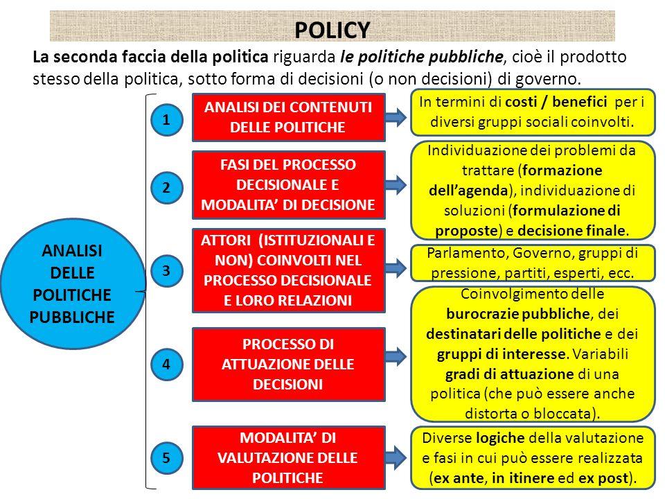 POLICY La seconda faccia della politica riguarda le politiche pubbliche, cioè il prodotto stesso della politica, sotto forma di decisioni (o non decis