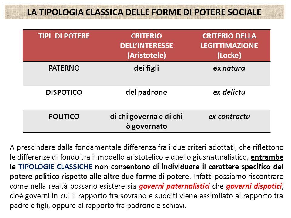 LA TIPOLOGIA CLASSICA DELLE FORME DI POTERE SOCIALE TIPI DI POTERECRITERIO DELLINTERESSE (Aristotele) CRITERIO DELLA LEGITTIMAZIONE (Locke) PATERNOdei