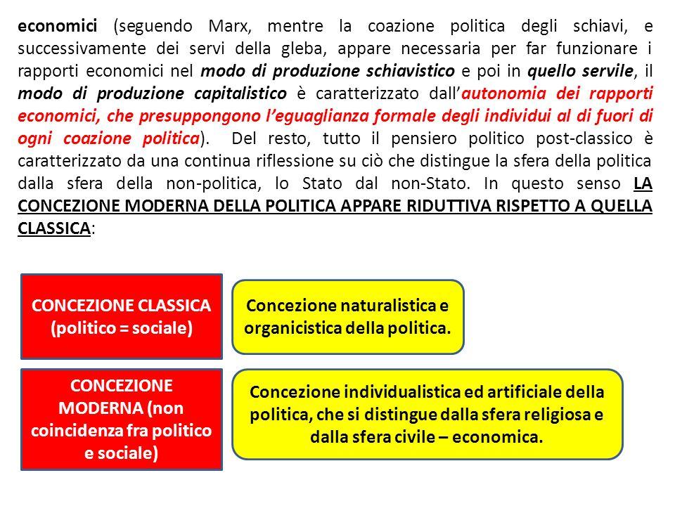 economici (seguendo Marx, mentre la coazione politica degli schiavi, e successivamente dei servi della gleba, appare necessaria per far funzionare i r