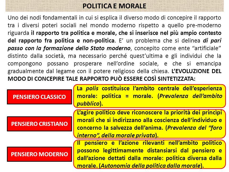 POLITICA E MORALE Uno dei nodi fondamentali in cui si esplica il diverso modo di concepire il rapporto tra i diversi poteri sociali nel mondo moderno