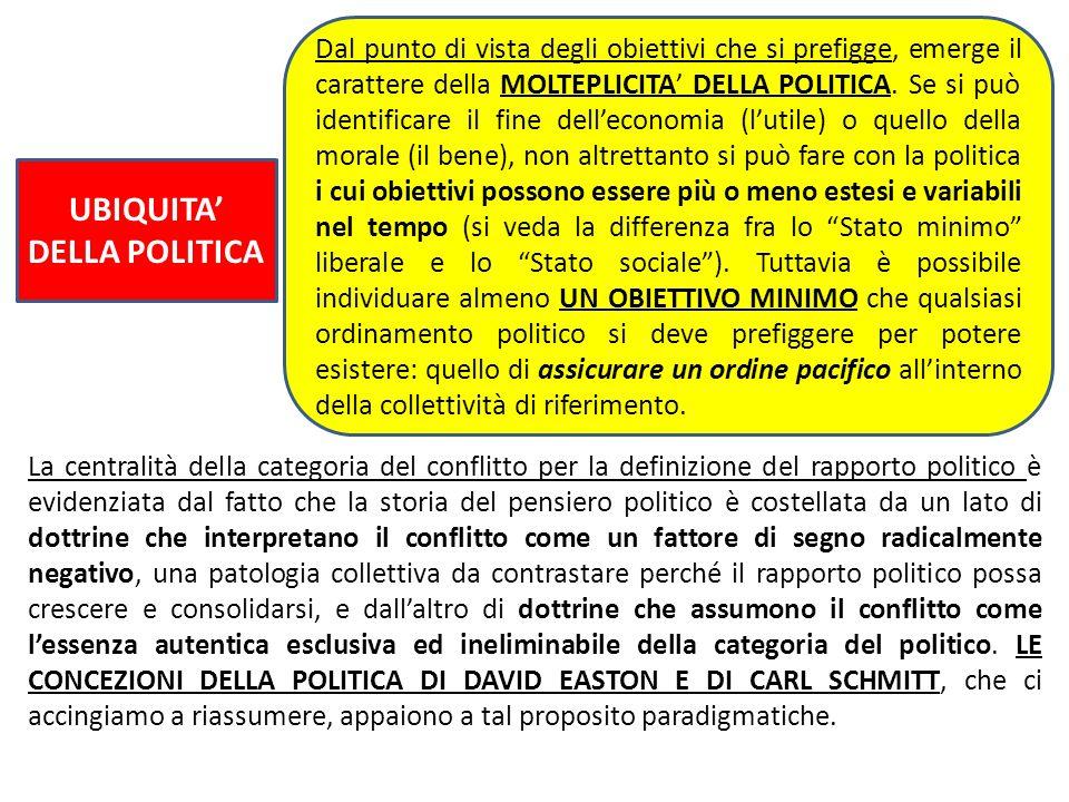 UBIQUITA DELLA POLITICA Dal punto di vista degli obiettivi che si prefigge, emerge il carattere della MOLTEPLICITA DELLA POLITICA. Se si può identific
